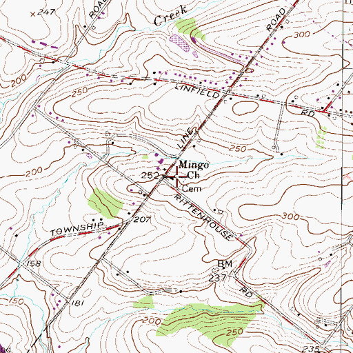 Topographic Map of Mingo Church, PA