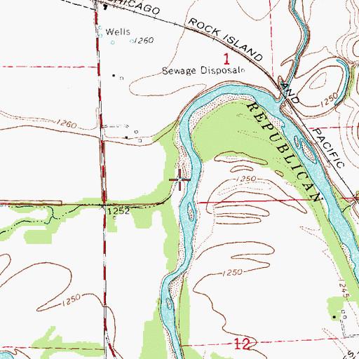 Scribner Creek Ks